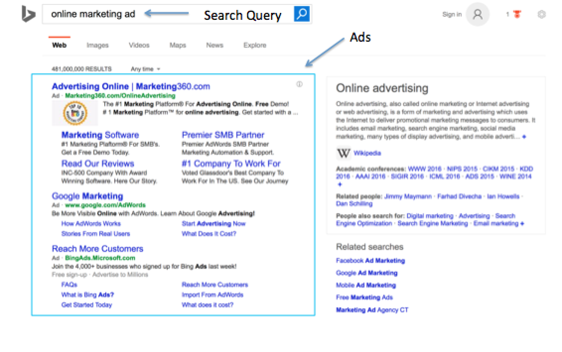 Bing Ads Example