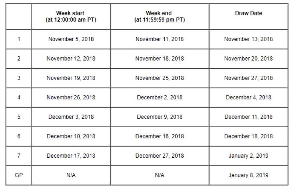 tjxstyleplus contest dates